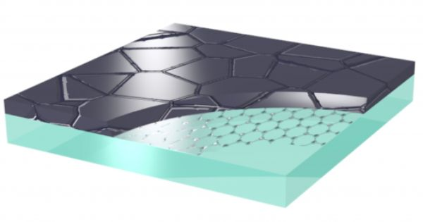 Sandwiched Graphene Holds Promise For Thin Film Solar Cells Solar Panels Best Solar Panels
