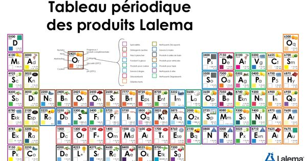 Tableau p riodique des l ments lalema map periodic for K tableau periodique