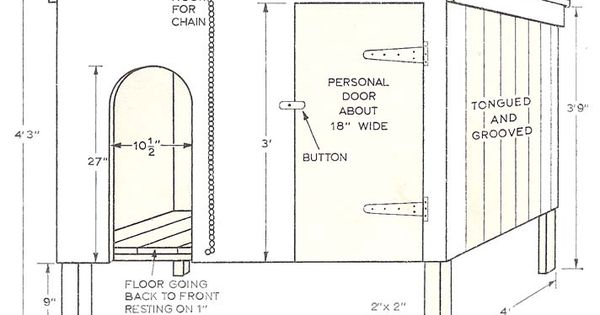 Dog House Plans Diy Bing Images Chiens Pinterest Dog House Plans Dog Houses And Dog
