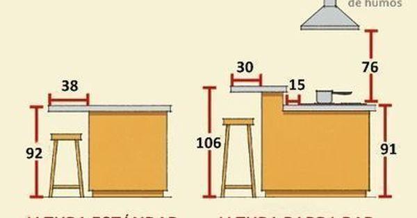 Barras de cocina qu altura es la correcta 1 cocinas for Medidas cocina restaurante
