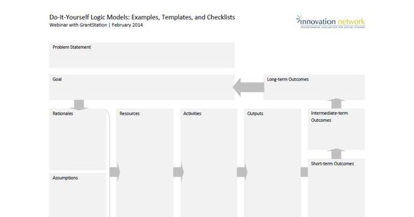 evaluation logic model template - logic model templates words pinterest models cbt