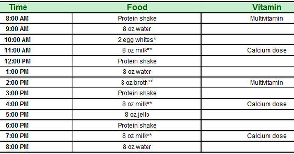 ... bypass diet.   Gastric Bypass   Pinterest   Diet, Diet Menu and Week