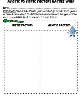 Abiotic Vs Biotic Factors Nature Walk Learning Science Abiotic