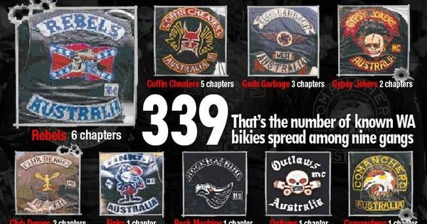 Bikies hunt fresh blood | Perth Now | Rebels MC ...