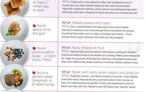 What to eat Weight Loss| http://dailyweightlosstips-az.blogspot.com