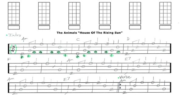 Ukulele tab for u0026quot;House Of The Rising Sunu0026quot; by The Animals. I have a basic arpeggio version here ...