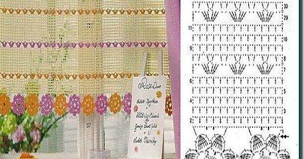 Cortinas de crochet patron tejido pinterest cortinas - Tejidos de cortinas ...