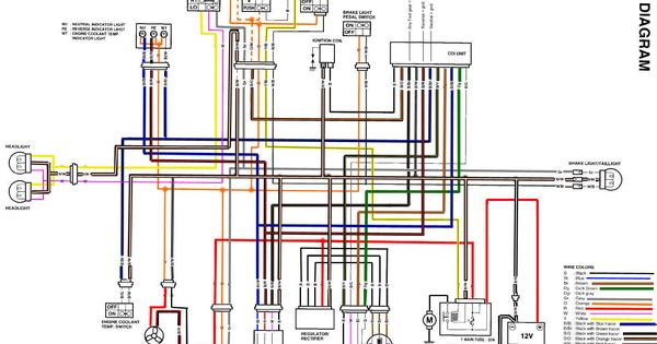 yamaha yfz450 wiring diagram picture schematic yamaha auto 2005 yfz 450 wiring diagram nilza net on yamaha yfz450 wiring diagram picture schematic
