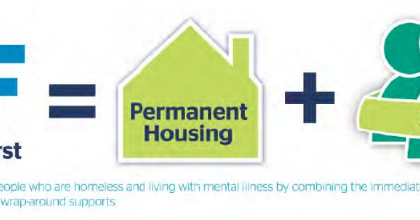 social policy on homelessness housing first The policy of reducing the role of council housing subsequently focused on mass transfers of stock to registered social landlords [5] as the role of council housing has diminished, housing associations have been encouraged to take over the limited opportunities for development.