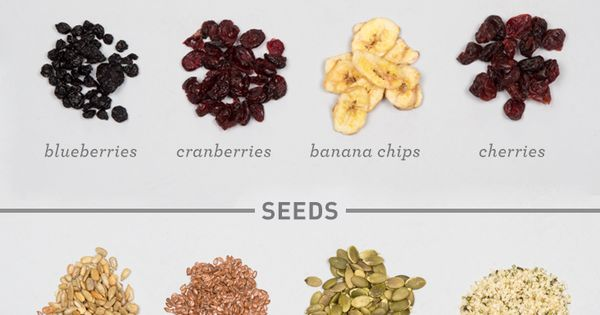 Trail Mix Ingredients | Need a healthy study snack? Check out these