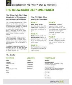 Dieta Low Carb - Dieta Fara Carbohidrati (alimente permise)