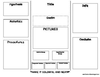 Science Fair Layout Outline Science Fair Projects Science Fair