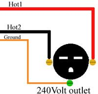 Wiring Diagram For 220 Volt Dryer Outlet Http Bookingritzcarlton Info Wiring Diagram For 220 Volt Dryer Ou Electrical Wiring Electrical Symbols House Wiring
