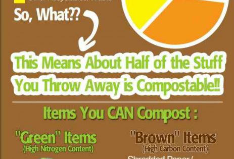 Composting - My family has been doing this since we bought our
