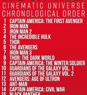 How To Watch Every Marvel Cinematic Universe Movie In Chronological Order Marvel Cinematic Universe Movies Marvel Movies Marvel Movies In Order
