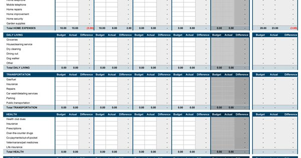 This weekly budget spreadsheet, will help to keep track of your - budget spreadsheet template for business