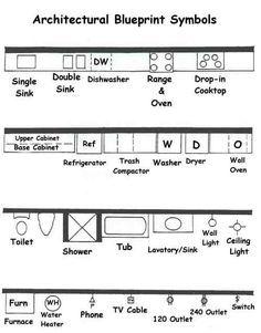 Kitchen Floor Plan Abbreviations Blueprint Symbols Floor Plan Symbols House Blueprints
