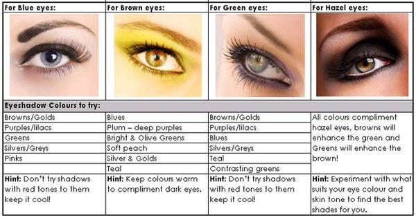 Unusual Eye Colors Natural