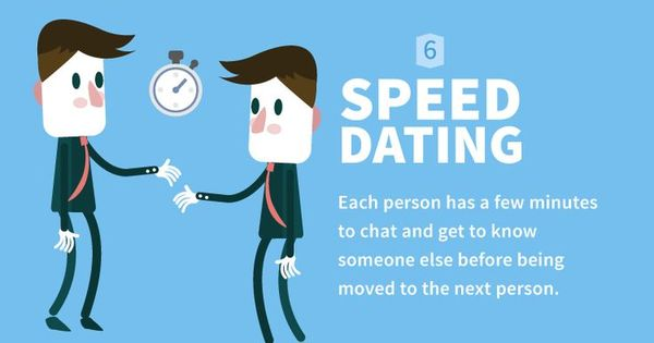 speed dating games 3 Speed dating is hot try to get as many dates as possible in record combine your efforts in this dating game full of beauty and hidden-object mini-games and.