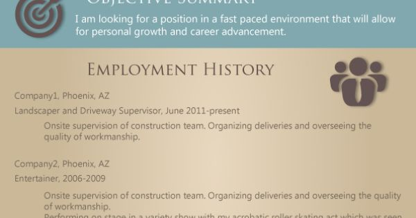 Successful Resume Format 2015 10 Most Successful Resume