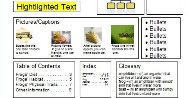Lesson on incorporating a Text Feature study into your class. LOVE this!