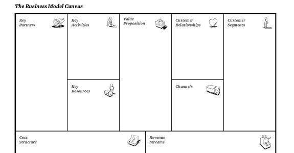 Alexander Osterwalder Business Model Canvas