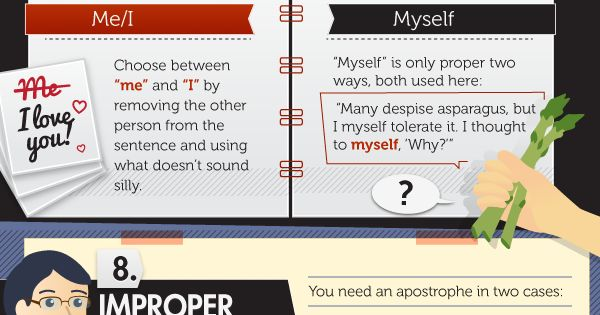 15 Grammar Goofs Infographic. This is an awesome guide for common classroom