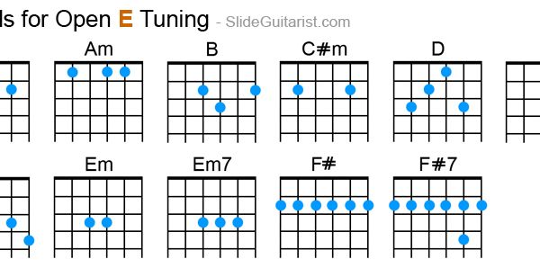 Guitar Chords for Open E Tuning | tabs | Pinterest