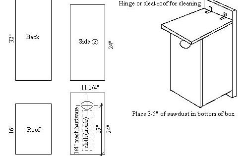 Wood Duck Nest Box Plans Hubby And I Have Already Built