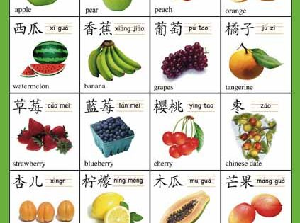 how to write chinese simplified in chinese