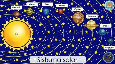 Pin En Sistema Solar