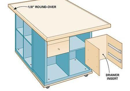 Ikea kallax hack craft room storage recherche for Recherche ikea
