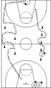 Top Basketball Drills The Circuit Is A Great Drill That Combines Conditioning With Skills Basketball Drills Basketball Workouts Basketball Playoffs