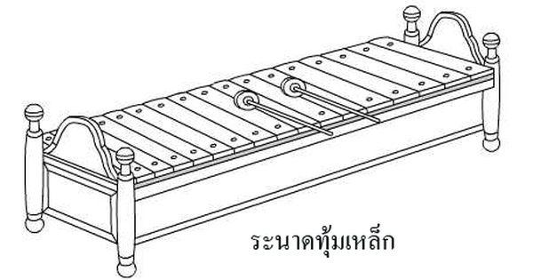 วาดเคร องดนตร ไทย Strumento Musicale Thai Thai Instruments Drawing ขาวดำ ดนตร
