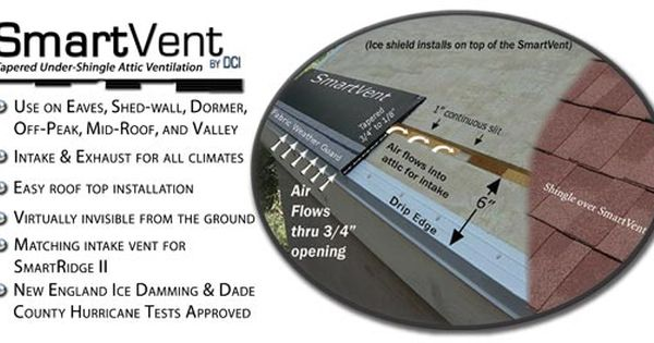 Smartvent By Dci Undestanding Roof Pitch Shed Roof Attic Ventilation Metal Roof Vents