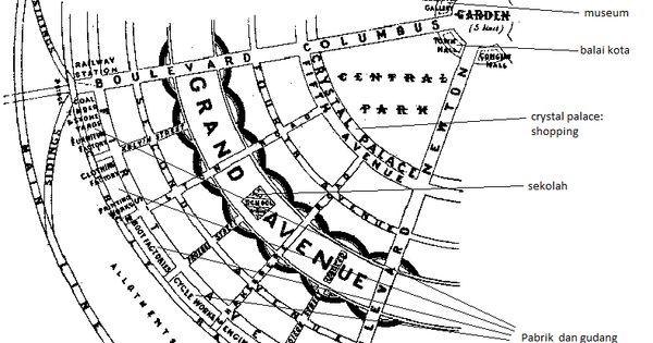 Ebenezer howard 39 s garden city late 1800 39 s urban planning for Architecture utopiste