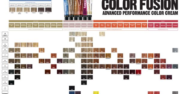 Redken Color Fusion Shade Chart Get My Hair Did