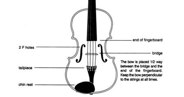 abc u0026 39 s of violin for the absolute beginner