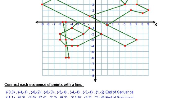 Math Aids Graphing Worksheets Plus More Math