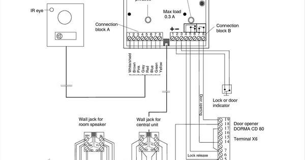 Unique Commercial Overhead Door Wiring Diagram In 2020 Garage Door Motor Liftmaster Garage Door Garage Door Keypad