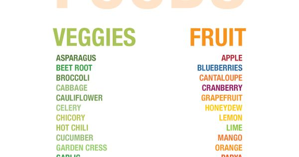 'Negative Calorie Foods' are a myth but this is a good ...