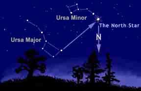 Constellations | Ursa major, Constellations, North star