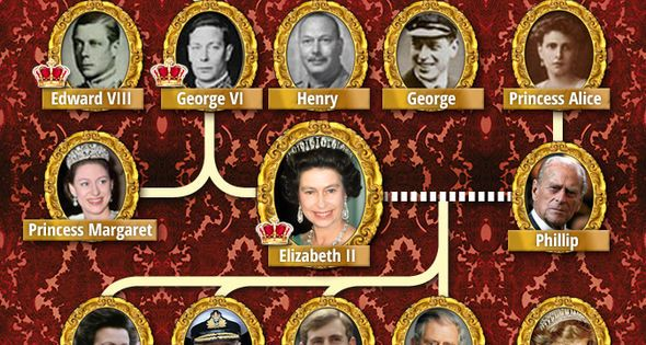 From 1953 to today: Every year of the Queen's reign ...