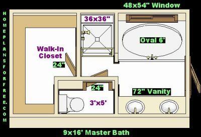 Pin By C G On Ideas For The House Bathroom Closet Bathroom Plans Trendy Bathroom