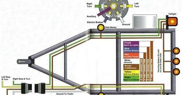 Small Rv Plumbing Diagram