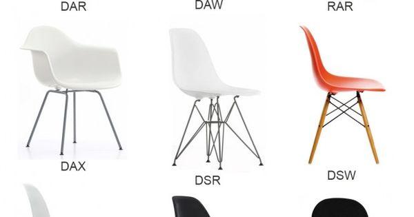 O acheter une chaise eames au meilleur prix chaises for Acheter chaise eames