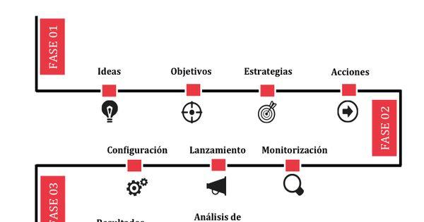 Tesis relaciones publicas pdf