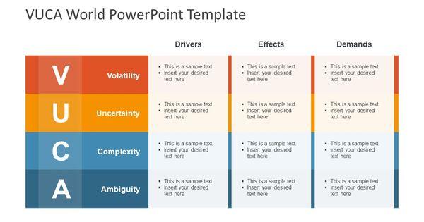 Vuca Powerpoint Template Slidemodel Powerpoint Templates Business Powerpoint Templates Powerpoint