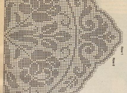 decke oval blumen h keln crochet crochet diverses pinterest fileth kelei muster und. Black Bedroom Furniture Sets. Home Design Ideas
