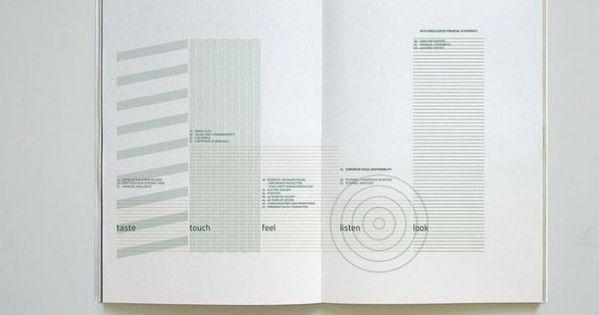 Elica Annual Report 2010 Ppt Design Inspiration In 2020 Annual Report Cover Design Inspiration Annual Report Design